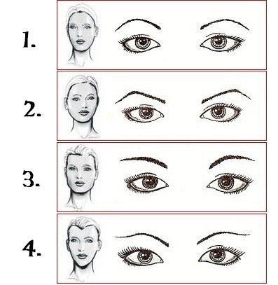 подобрать форму бровей по форме лица