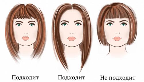 варианты стрижек для квадратного лица